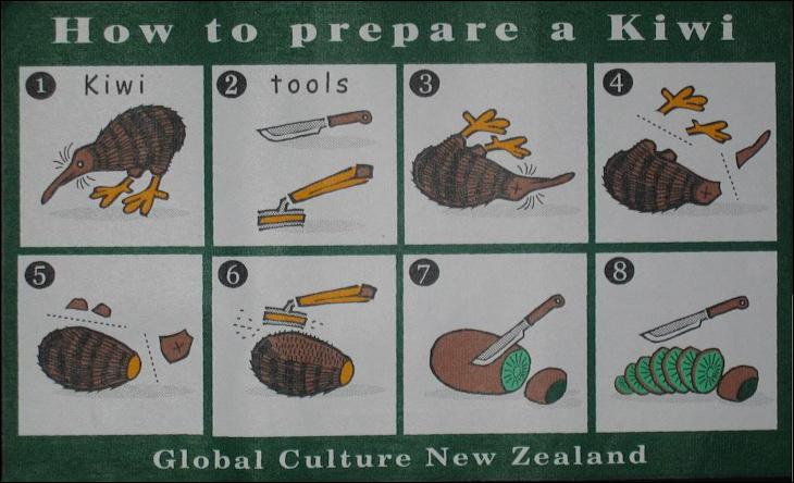 kiwifruit Как приготовить киви
